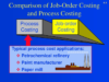Job order costing vs Process costing