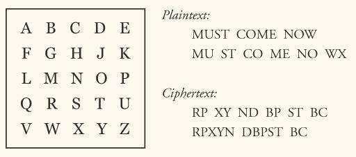 Monoalphabetic Cipher Vs  Polyalphabetic Cipher: 5 Basic
