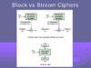 block cipher vs stream cipher