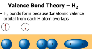 Valence-Bond-Theory