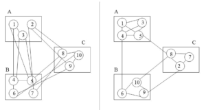 COHESION-AND-COUPLING