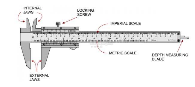screw gauge diagram vernier caliper vs micrometer screw gauge 10 differences   8  vernier caliper vs micrometer screw