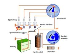 Battery-Ignition-System