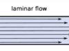 Laminar-Flow