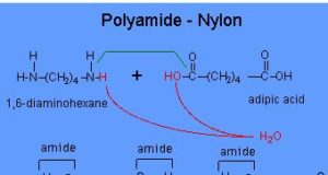 condensation-polymer