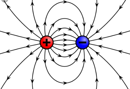 16 Difference Between Electric Field And Magnetic Field ...