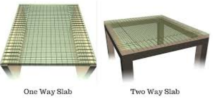12 Difference Between One-Way And Two-Way Slab (With Comparison Chart) - Viva Differences